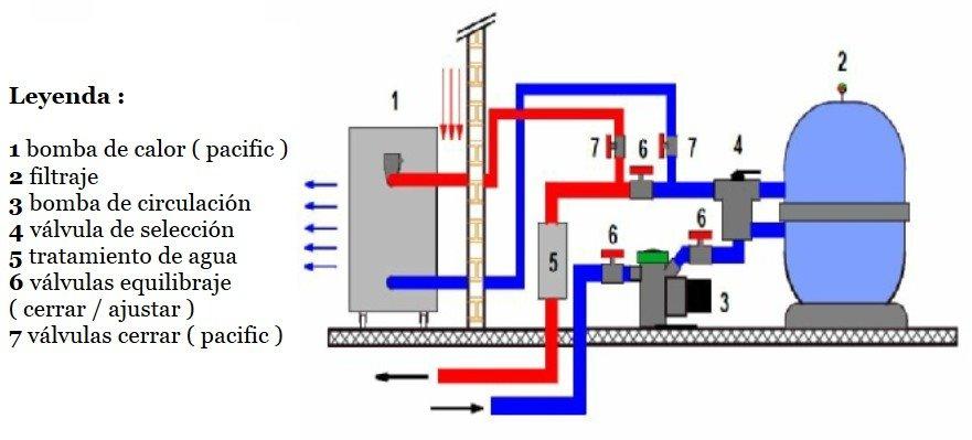Piscina suelo radiante sistemas calor frio multibeton - Climatizar piscina exterior ...