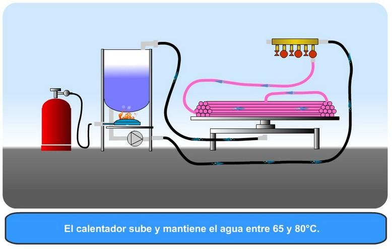 Colocaci n tubo suelo radiante sistemas calor frio - Colocacion suelo radiante ...